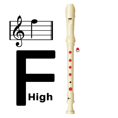 how to play high f on recorder