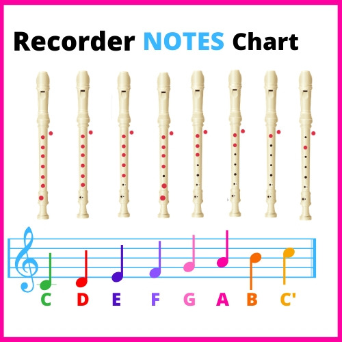 Recorder Notes Chart Fingering Chart All Notes