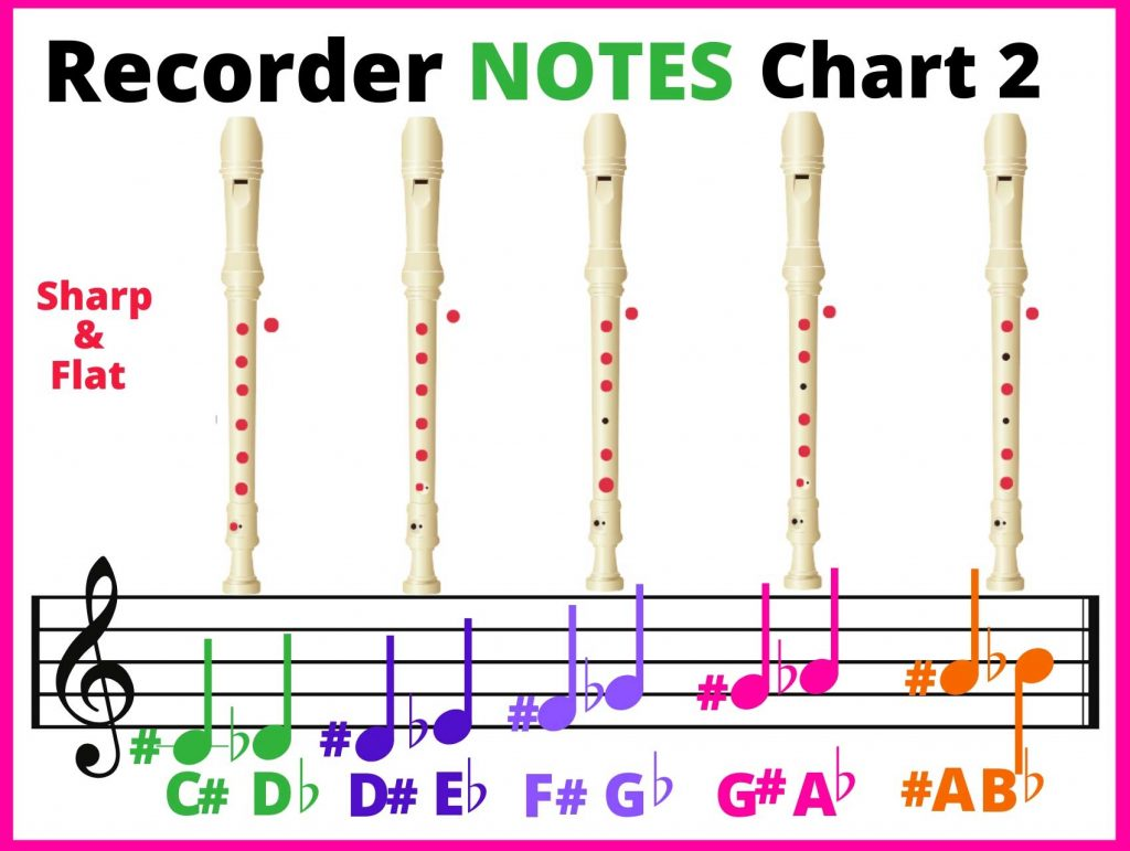 recorder fingering for altered notes