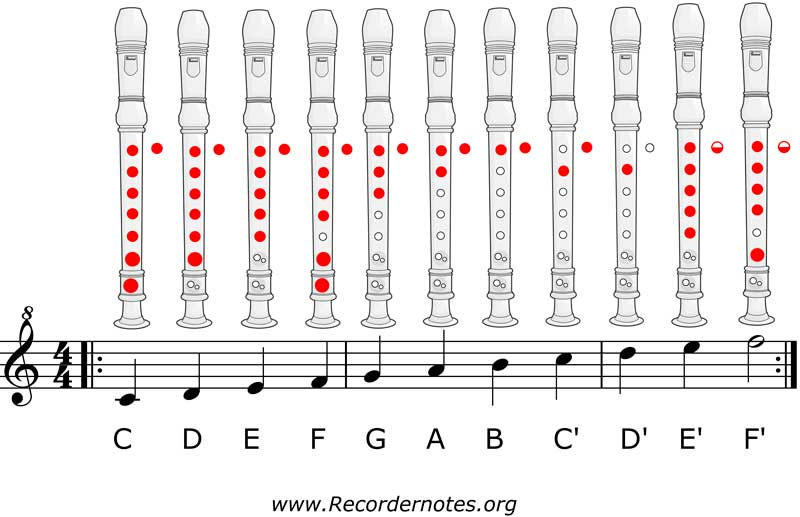 silent night recorder notes with letters
