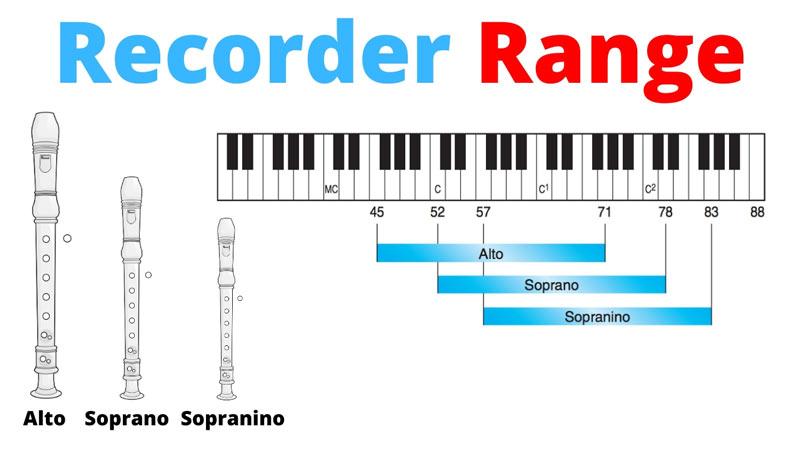 soprano recorder range