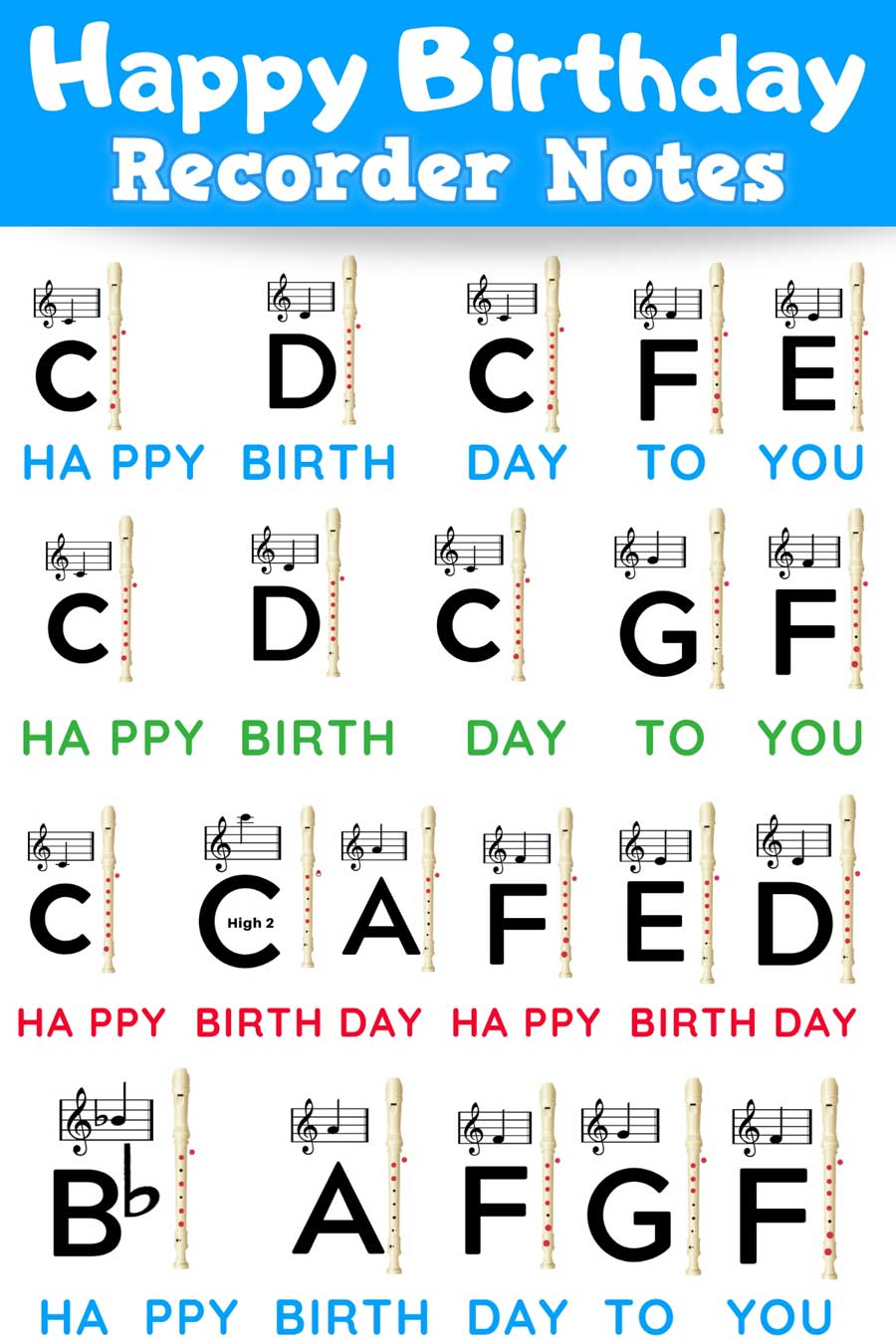 how to play happy birthday on the recorder