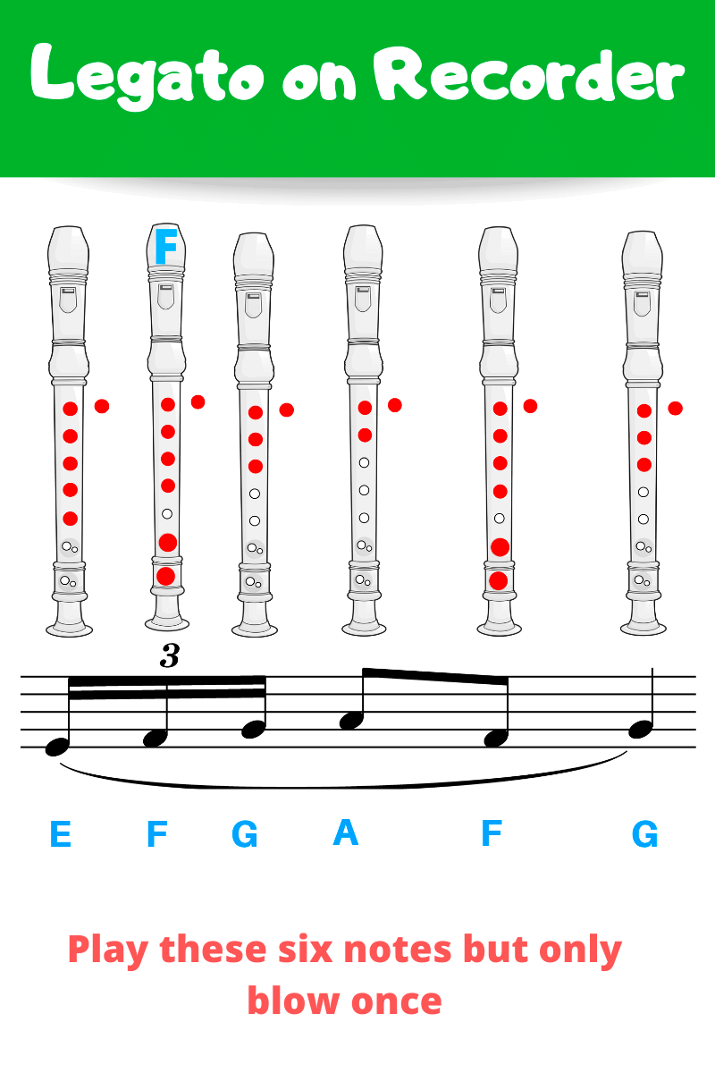 how to play legato on the recorder