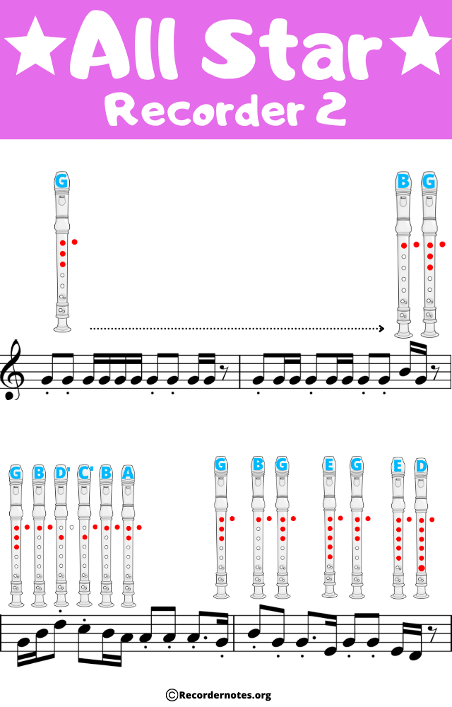 how to play all star on the recorder